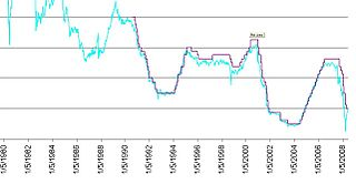 0608_Fed_Funds_Rate