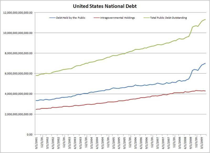 0609_National Debt