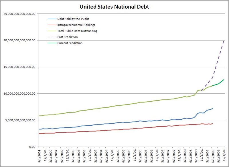 0709_National Debt
