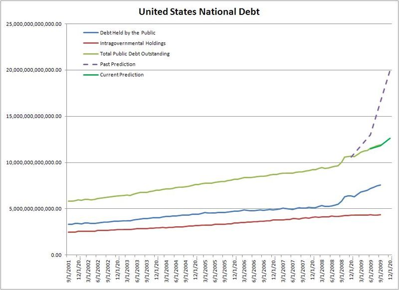 0909_National Debt