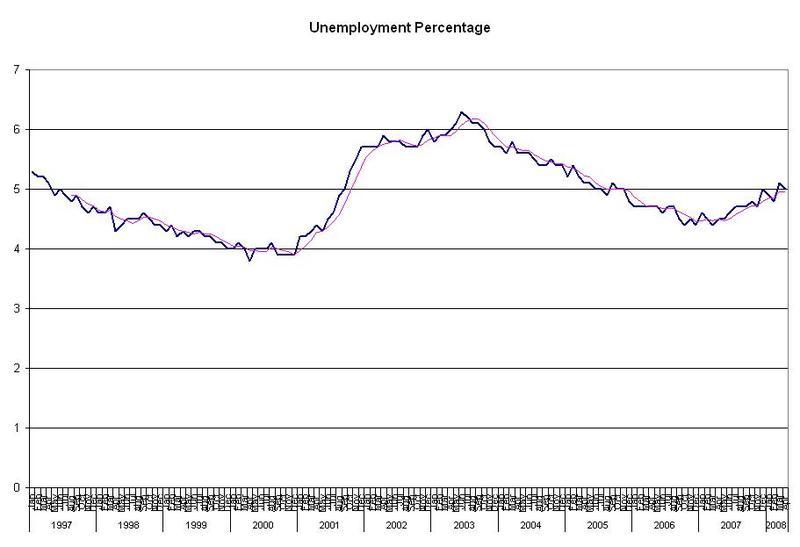 0508_unemployment